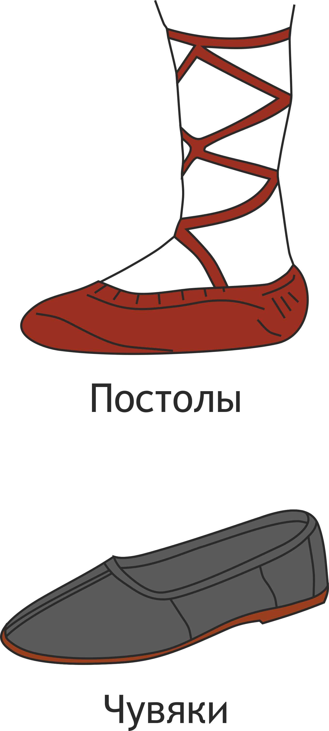 Постолы и чувяки