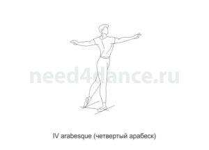 IV arabesque (четвертый арабеск)