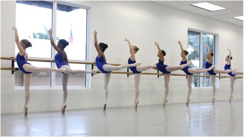 Образование хореографа